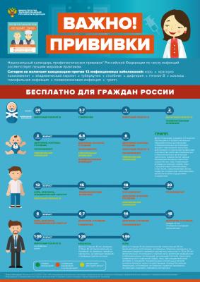 vakcinaciya-naseleniya-berezkatag.png